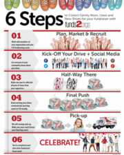 Steps to a Successful Shoe Drive!