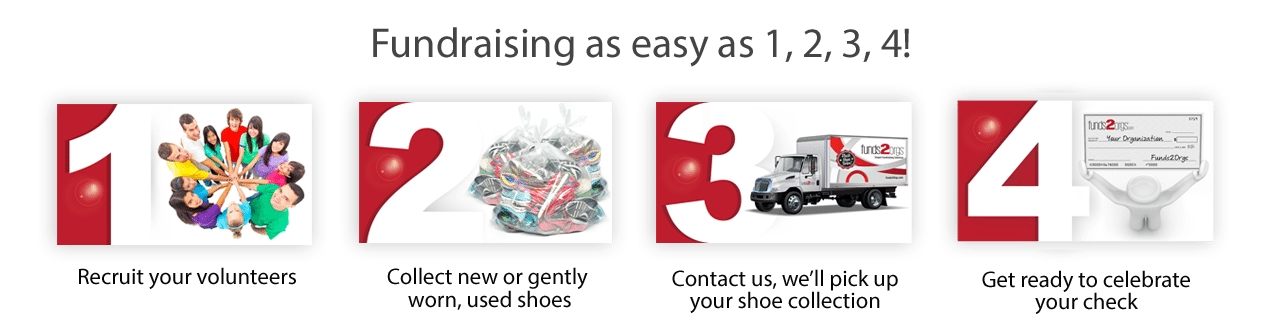 Fundraising is Easy As 1,2,3,4 with Funds2Orgs!
